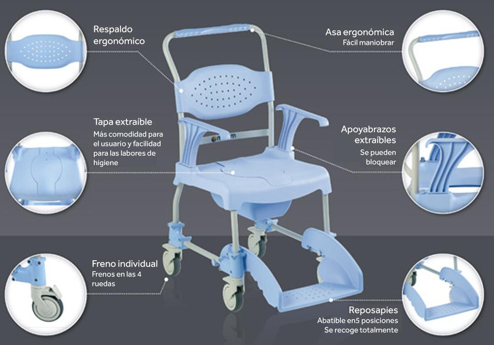 Características de silla de ducha MOEM